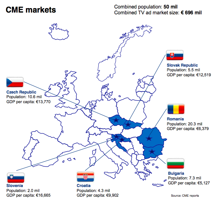 CME countries